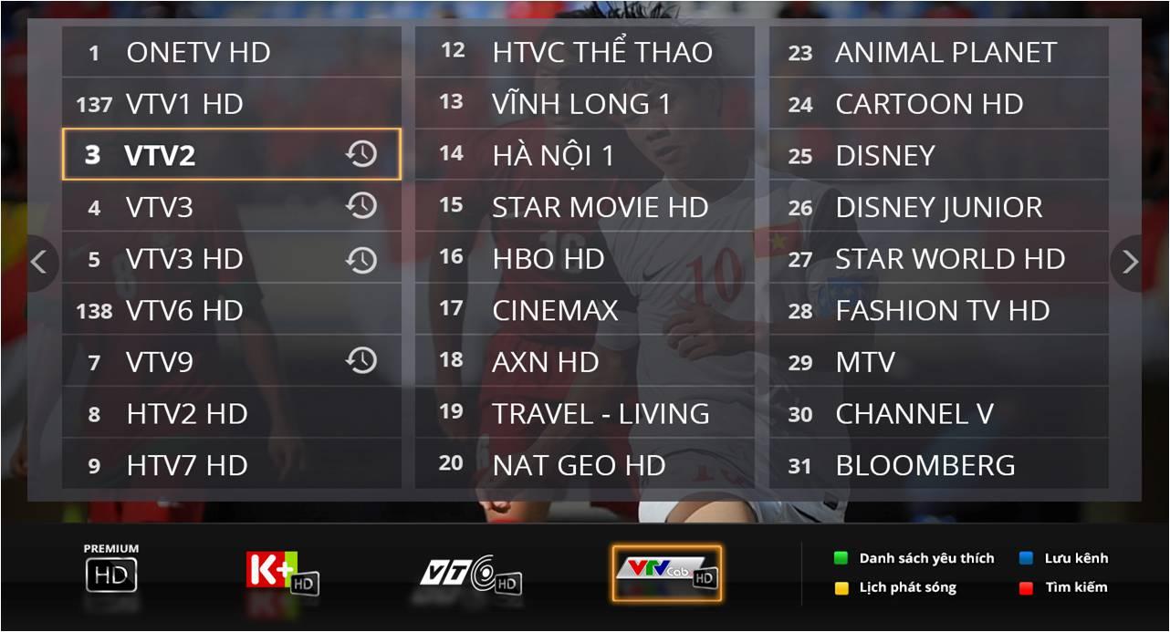 Danh sách kênh truyền hình VOD HD trên truyền hình FPT